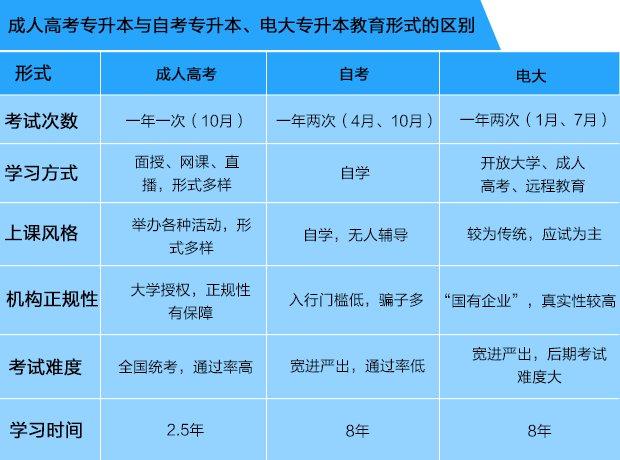 免费的黄色网站谁能�9.9.*_宁波江北本科夜大如何报名?